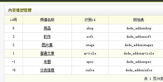 织梦标签中channelid和typeid的区别