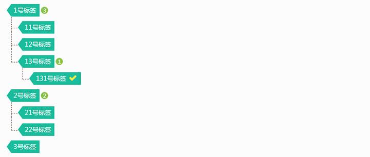 jQuery树形节点标签菜单插件